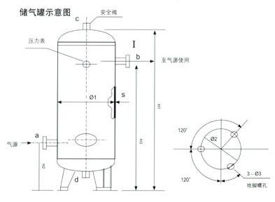 制氮机配备储气罐的作用
